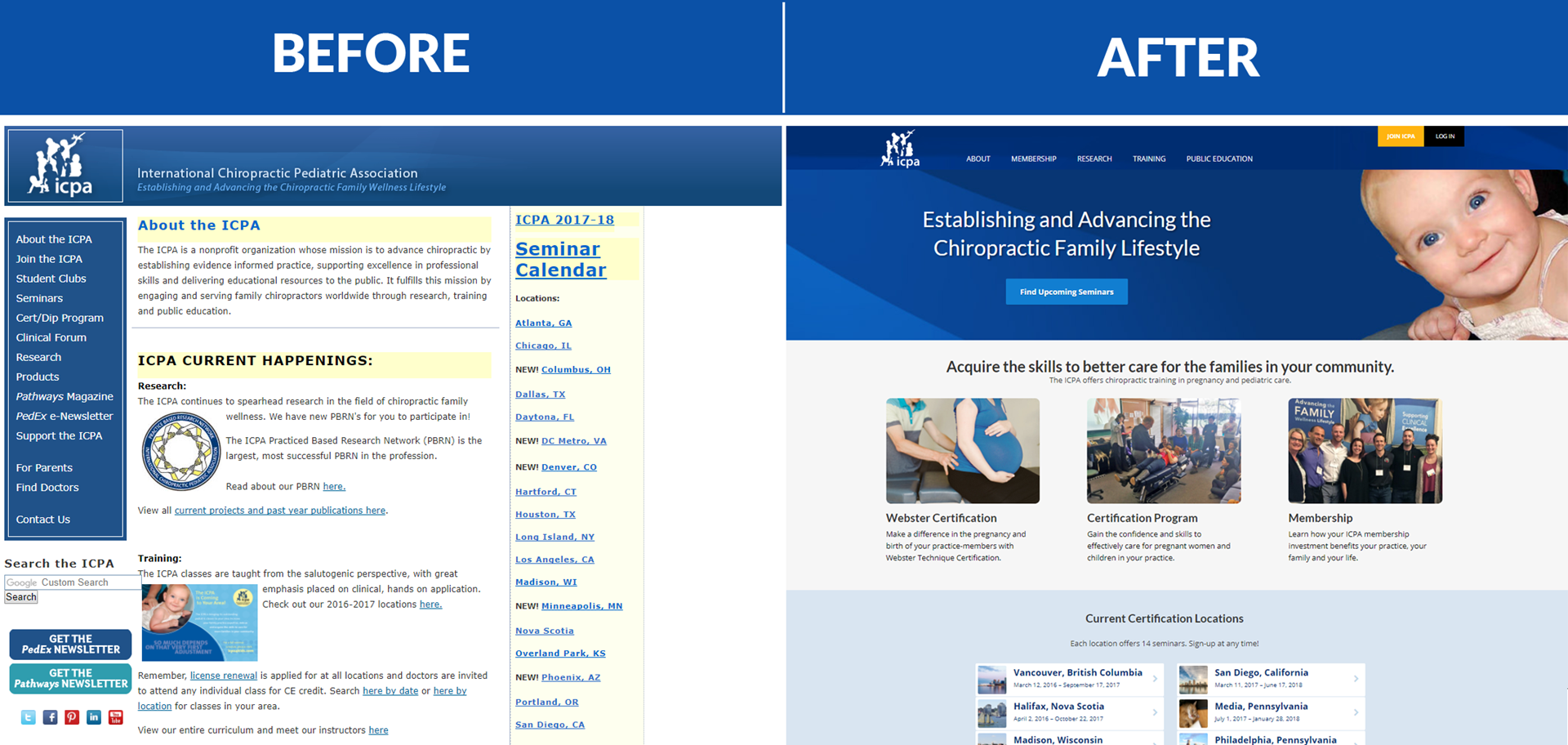 The ICPA4kids.com website before and after the redesign.